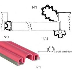 Anti-pince doigts garomin® L140 cm pour angle de porte en bois côté gonds